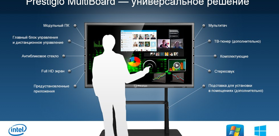 Prestigio MultiBoard - универсальная интерактивная панель